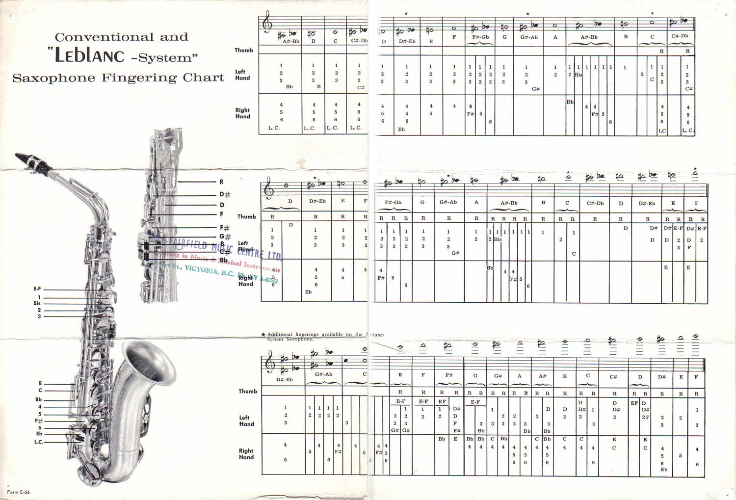 The chart and fingerings are