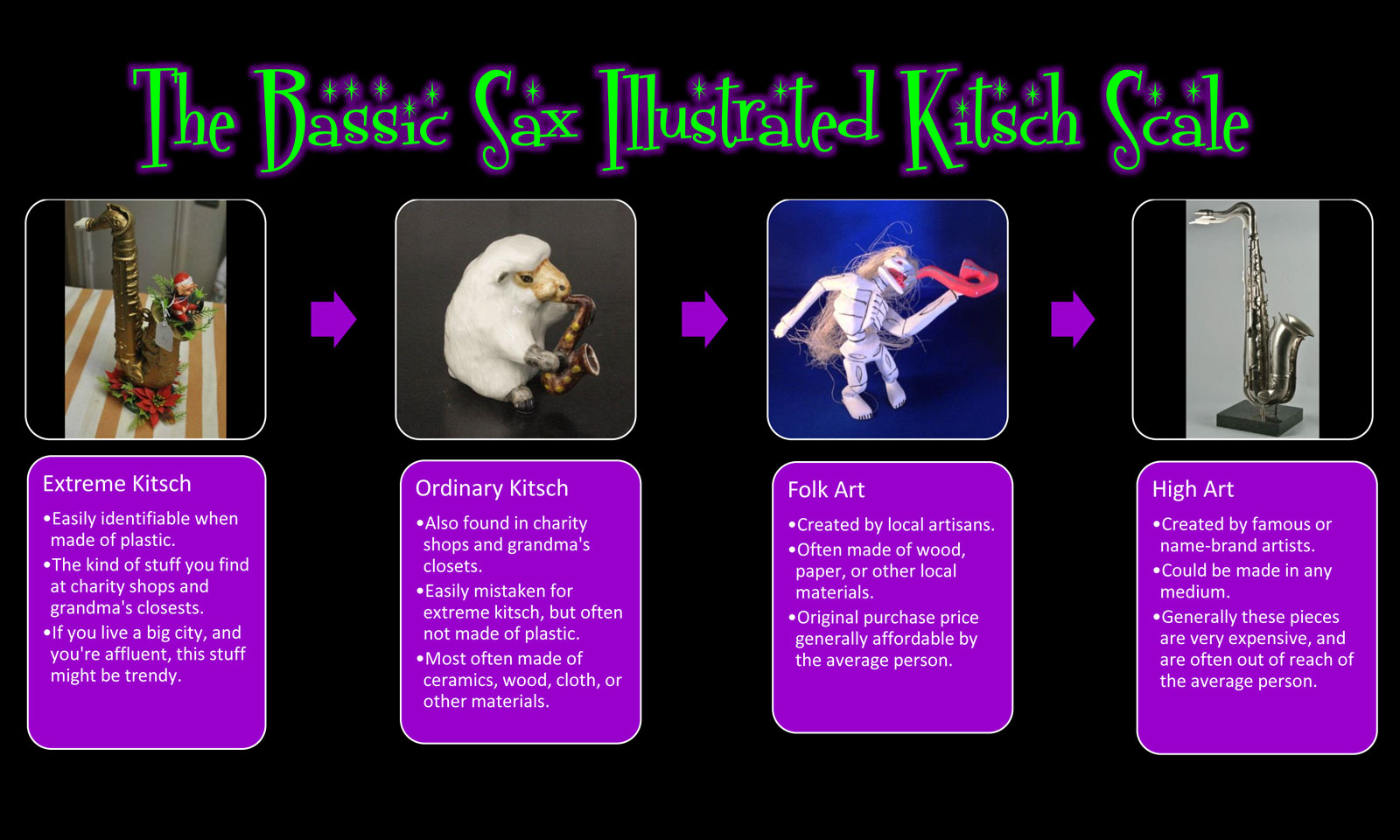kitsch, kitsch scale, The Bassic Sax Illustrated Kitsch Scale