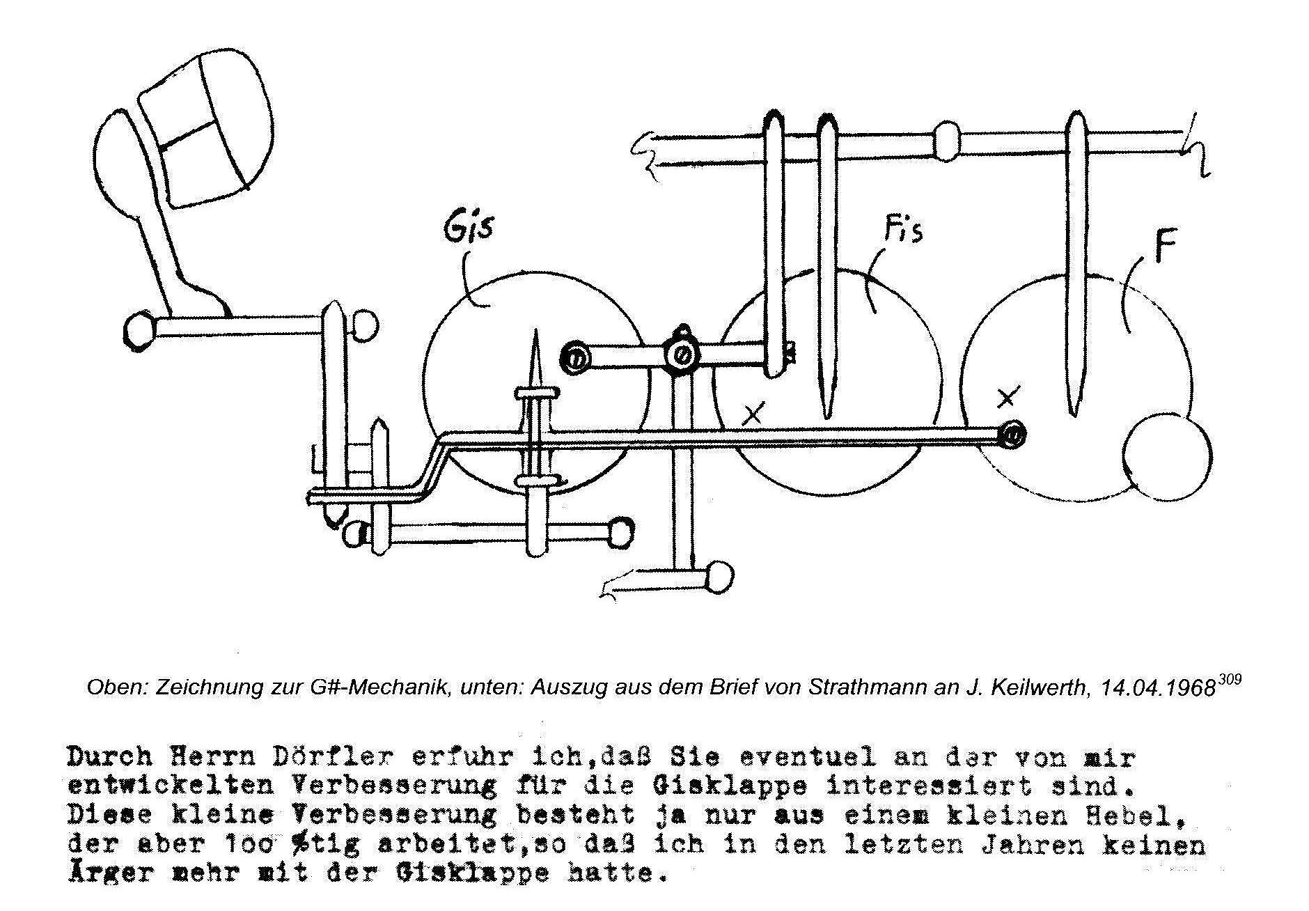 Stathmann-G-Sharp-Diagram-p.-160-Uwe